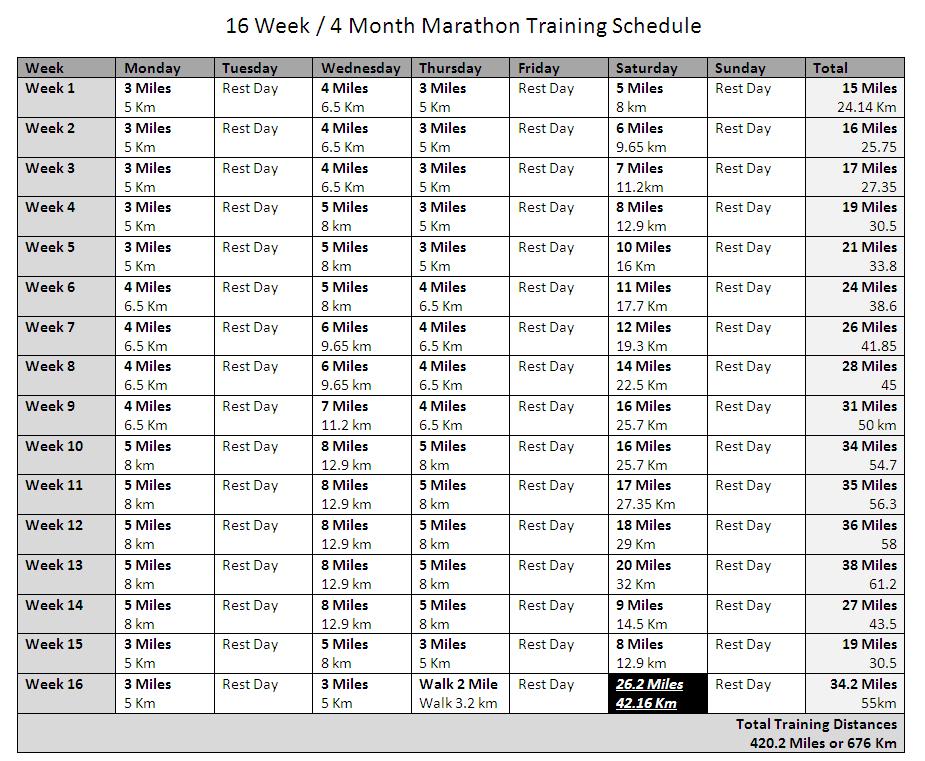 Marathon Training Schedule Km Running Room Clinic